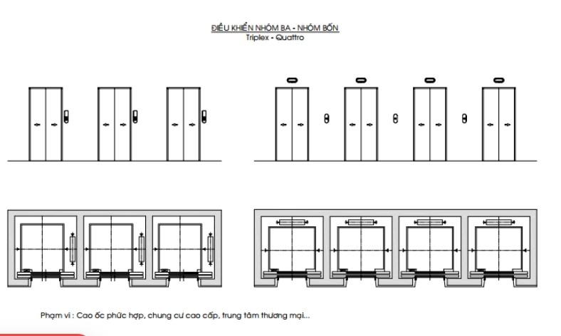 Lắp đặt và thi công thang máy chung cư