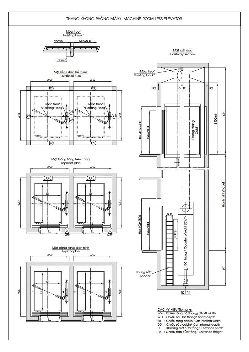 Bản vẽ thi công thang máy